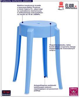 Minimalistyczny okrągły taboret tolla – niebieski