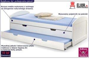 Łóżko dwuosobowe alvin 90×200 – białe