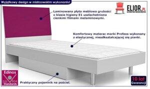 Łóżko młodzieżowe kormi 90×200 – fioletowe